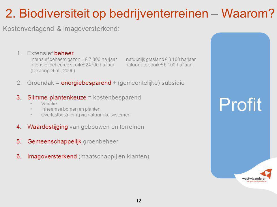 Profit 12 2. Biodiversiteit op bedrijventerreinen – Waarom? Kostenverlagend & imagoversterkend: 1.Extensief beheer intensief beheerd gazon = € 7.300 h
