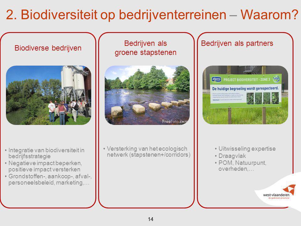 14 2. Biodiversiteit op bedrijventerreinen – Waarom? Integratie van biodiversiteit in bedrijfsstrategie Negatieve impact beperken, positieve impact ve