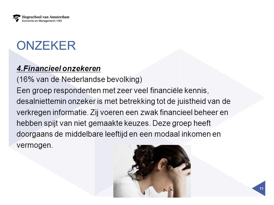 ONZEKER 4.Financieel onzekeren (16% van de Nederlandse bevolking) Een groep respondenten met zeer veel financiële kennis, desalniettemin onzeker is met betrekking tot de juistheid van de verkregen informatie.