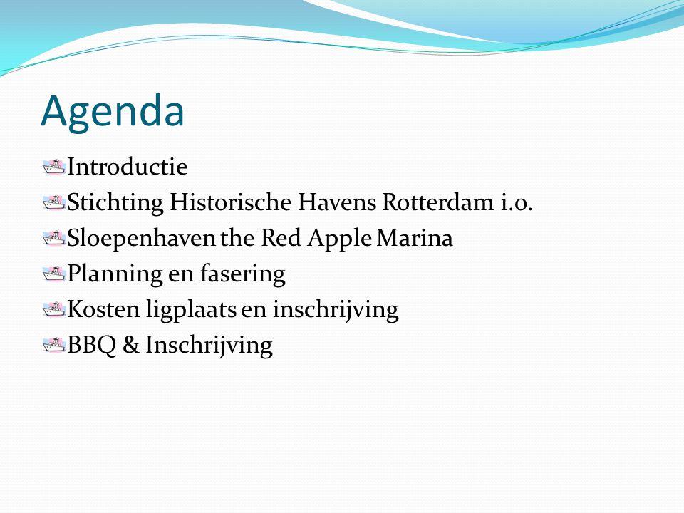Introductie Bewonersintiatief TRAM Gesprekken gemeente Samenwerking met Waterwonen Overgang beheer naar Stichting historische havens Rotterdam i.o.