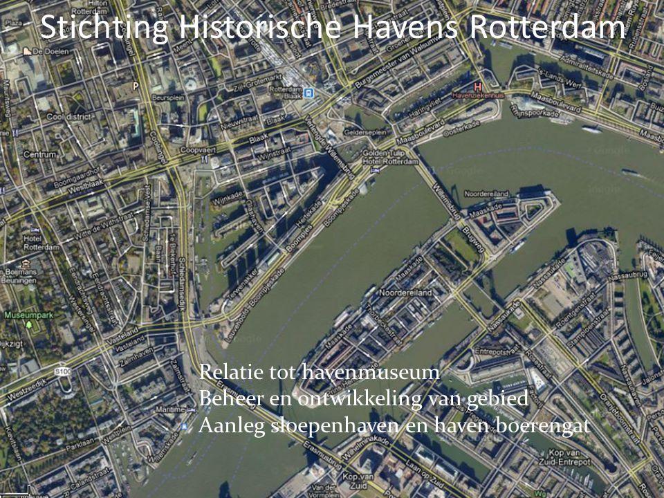 Stichting Historische Havens Rotterdam Relatie tot havenmuseum Beheer en ontwikkeling van gebied Aanleg sloepenhaven en haven boerengat