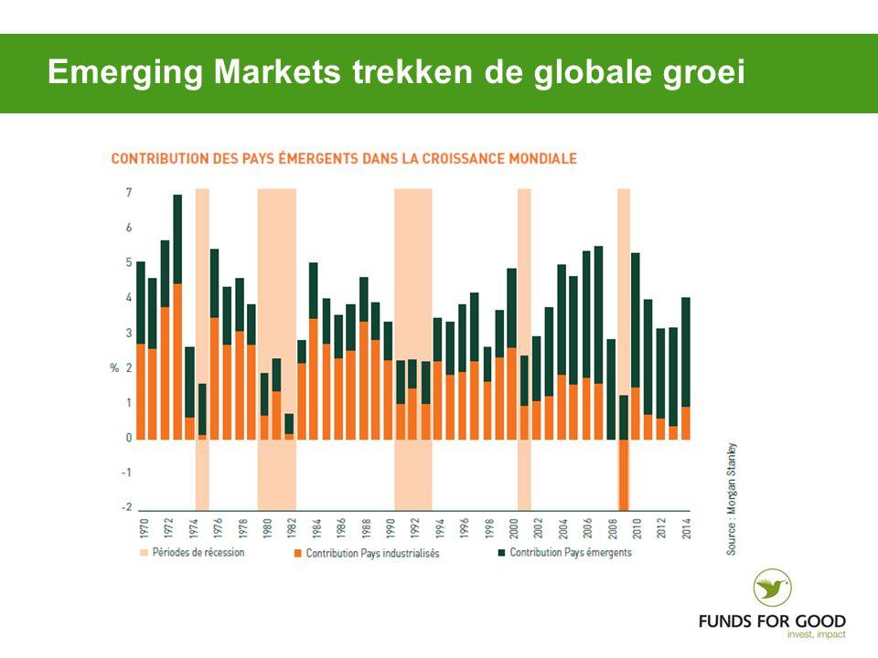 Emerging Markets trekken de globale groei