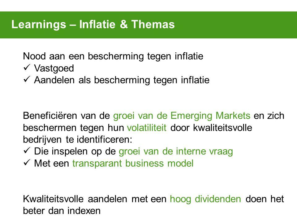Learnings – Inflatie & Themas Nood aan een bescherming tegen inflatie Vastgoed Aandelen als bescherming tegen inflatie Beneficiëren van de groei van d