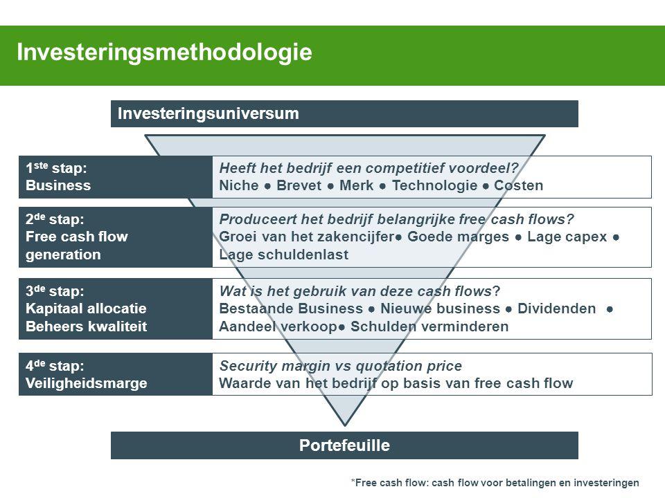 2 de stap: Free cash flow generation Produceert het bedrijf belangrijke free cash flows? Groei van het zakencijfer● Goede marges ● Lage capex ● Lage s