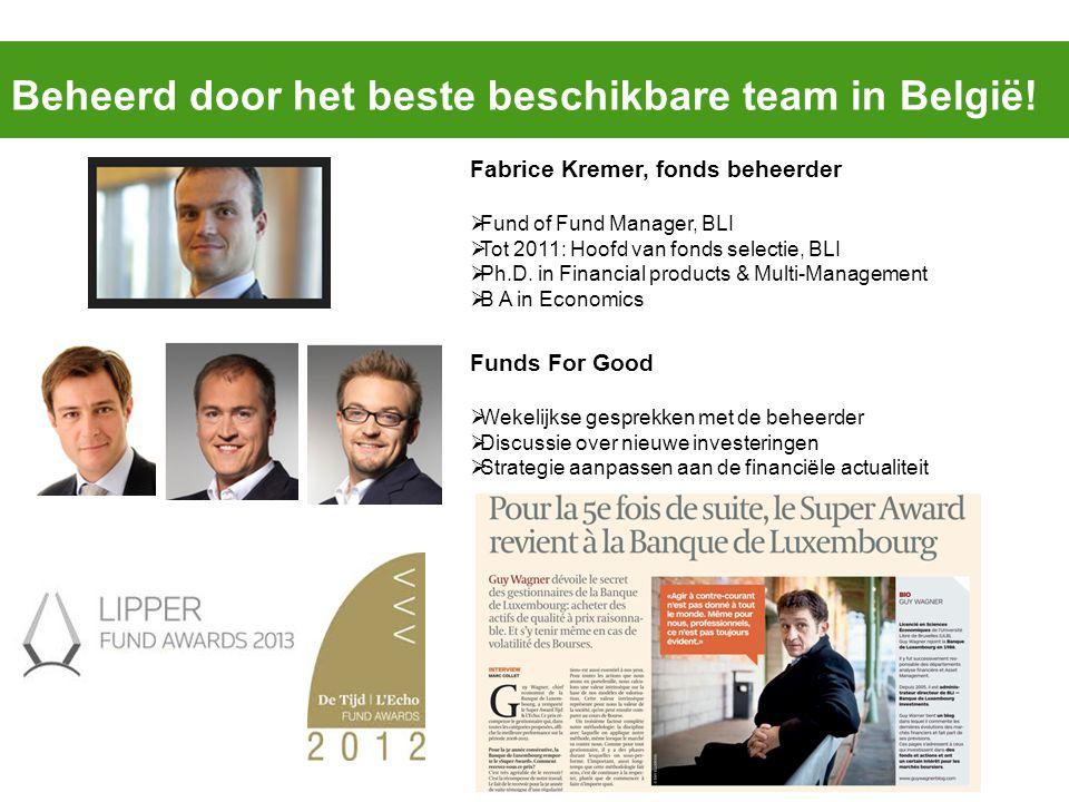 Beheerd door het beste beschikbare team in België! Fabrice Kremer, fonds beheerder  Fund of Fund Manager, BLI  Tot 2011: Hoofd van fonds selectie, B