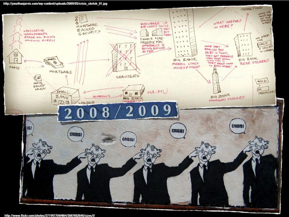 Carmignac Patr vs Architect sinds januari 2008