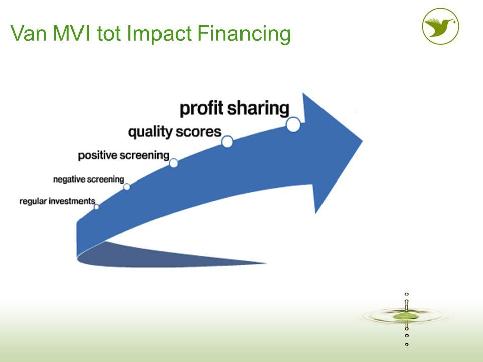 De limieten van het klassieke MVI Reële impact valt moeilijk te meten Geen consensus over criteria Beperkingen op het beheer en extra cost van de bijkomende extra-financiële analyse Belangrijkste objectief = het rendement