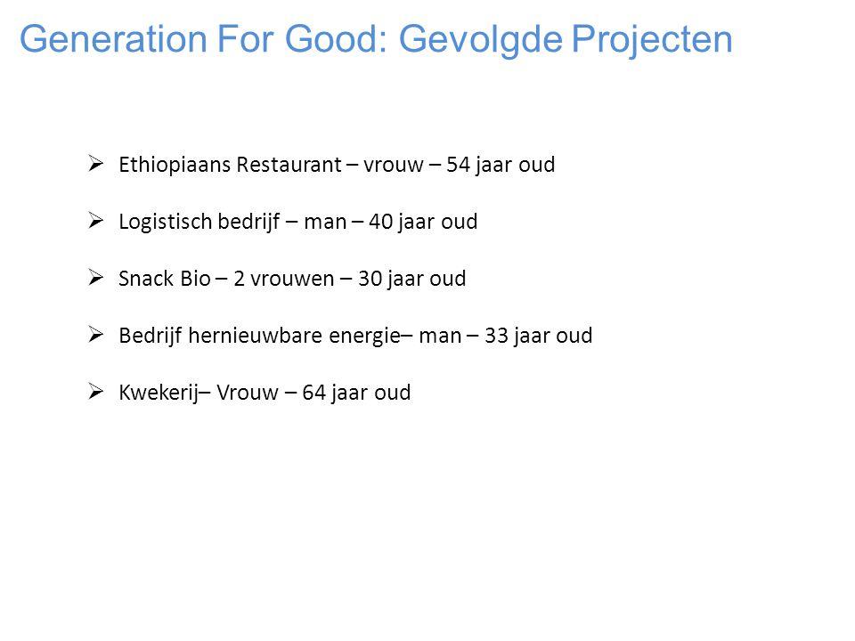 Generation For Good: Gevolgde Projecten  Ethiopiaans Restaurant – vrouw – 54 jaar oud  Logistisch bedrijf – man – 40 jaar oud  Snack Bio – 2 vrouwen – 30 jaar oud  Bedrijf hernieuwbare energie– man – 33 jaar oud  Kwekerij– Vrouw – 64 jaar oud