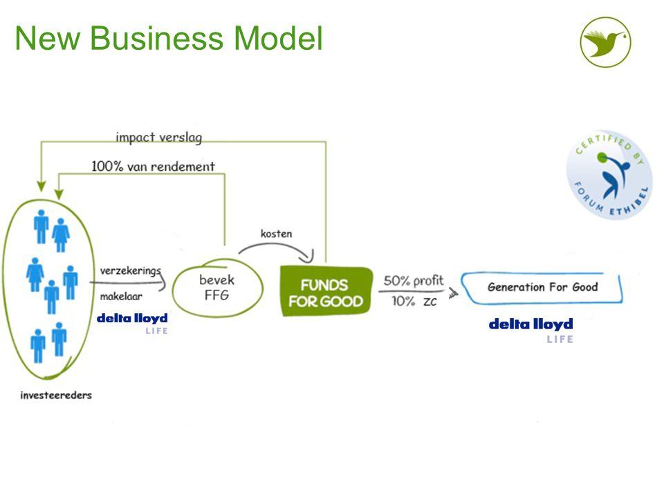 Performance 1 jaar3 jaren5 jaren PerformanceVolatilityPerformanceVolatilityPerformanceVolatility BL Emering Markets5,20%9,60%24,10%10,10%55,00%15,20% Benchmark-3,60%11,70%4,30%13,70%33,30%19,40% MSCI Emerging Markets-3,90%14,70%-0,40%17,80%22,60%24,40% YTD20122011201020092008 BL Emering Markets3,22%21,20%-4,00%24%50,70%-34,80% Benchmark-3,73%16,90%-10,20%23,70%59,70%-41,40% MSCI Emerging Markets-3,98%16,40%-15,70%27,10%72,90%-50,90%