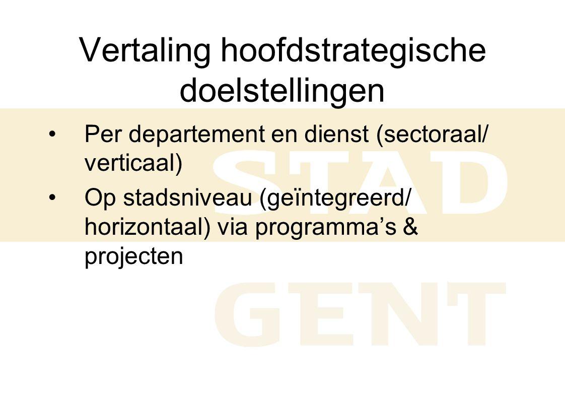Vertaling hoofdstrategische doelstellingen Per departement en dienst (sectoraal/ verticaal) Op stadsniveau (geïntegreerd/ horizontaal) via programma's