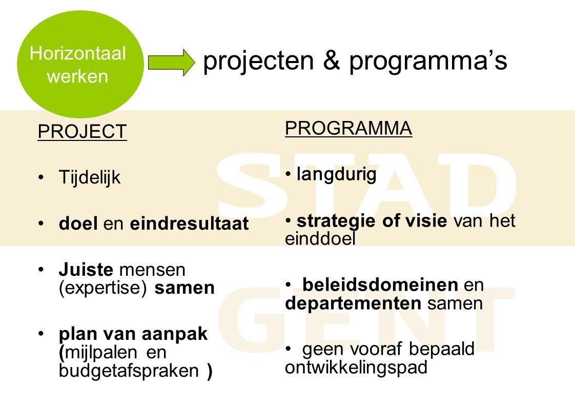 projecten & programma's PROJECT Tijdelijk doel en eindresultaat Juiste mensen (expertise) samen plan van aanpak (mijlpalen en budgetafspraken ) PROGRA