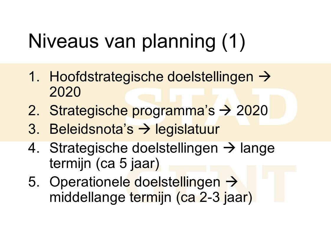 Niveaus van planning (1) 1.Hoofdstrategische doelstellingen  2020 2.Strategische programma's  2020 3.Beleidsnota's  legislatuur 4.Strategische doel