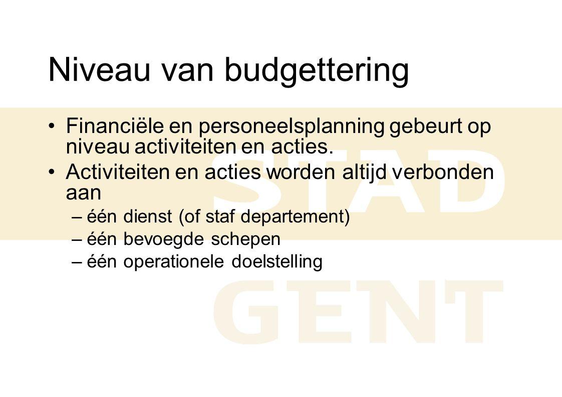 Niveau van budgettering Financiële en personeelsplanning gebeurt op niveau activiteiten en acties. Activiteiten en acties worden altijd verbonden aan