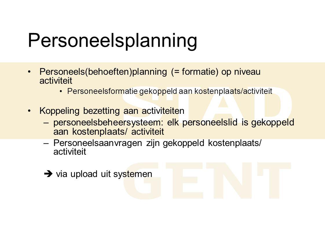 Personeelsplanning Personeels(behoeften)planning (= formatie) op niveau activiteit Personeelsformatie gekoppeld aan kostenplaats/activiteit Koppeling