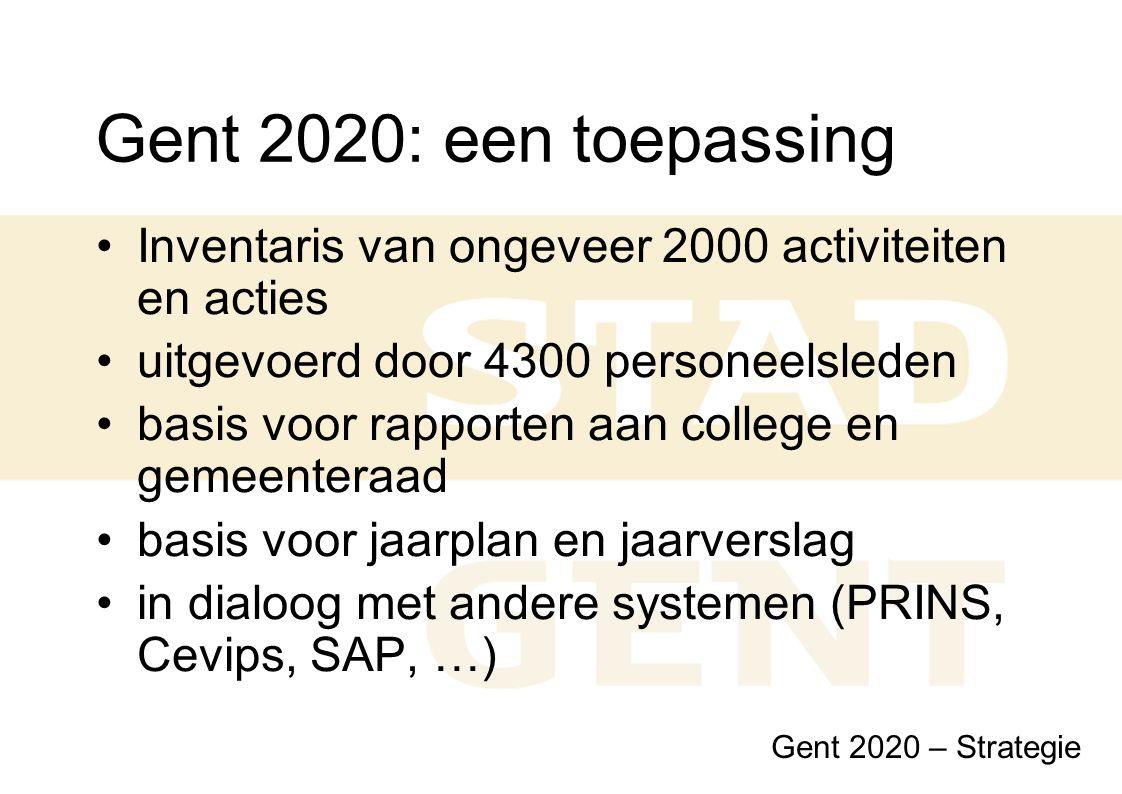 Gent 2020: een toepassing Inventaris van ongeveer 2000 activiteiten en acties uitgevoerd door 4300 personeelsleden basis voor rapporten aan college en