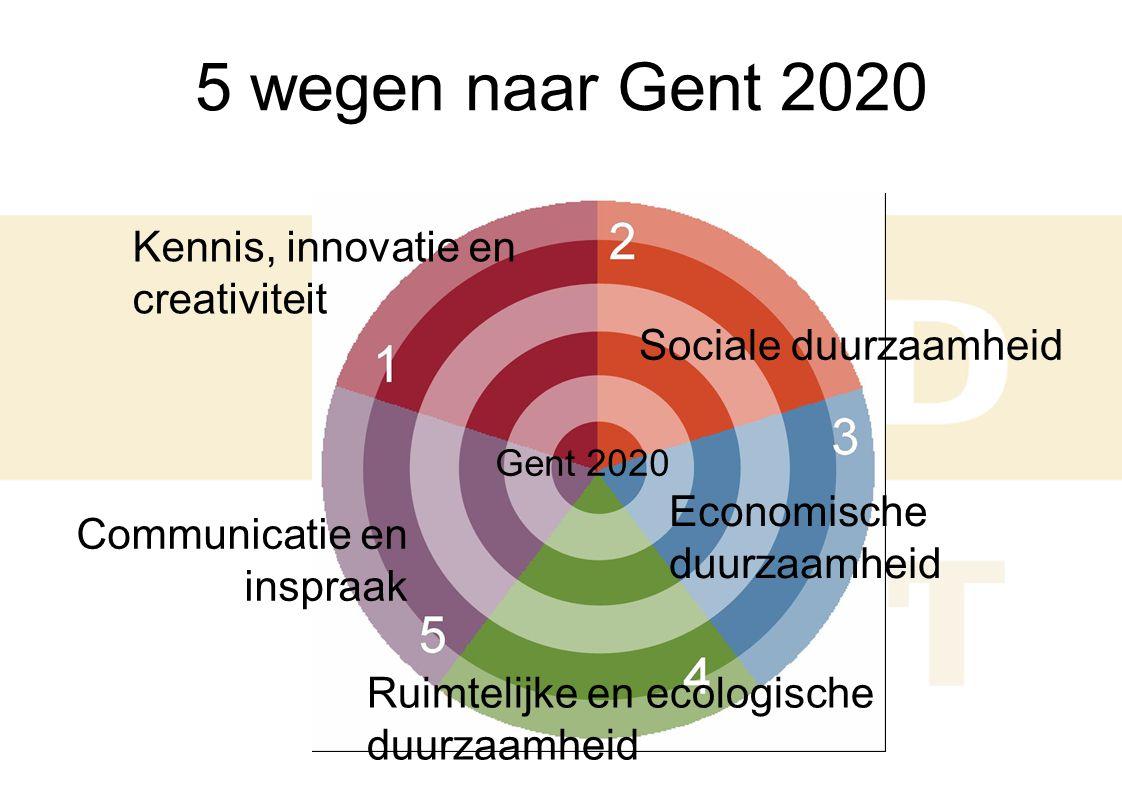 5 wegen naar Gent 2020 Kennis, innovatie en creativiteit Sociale duurzaamheid Economische duurzaamheid Ruimtelijke en ecologische duurzaamheid Communi