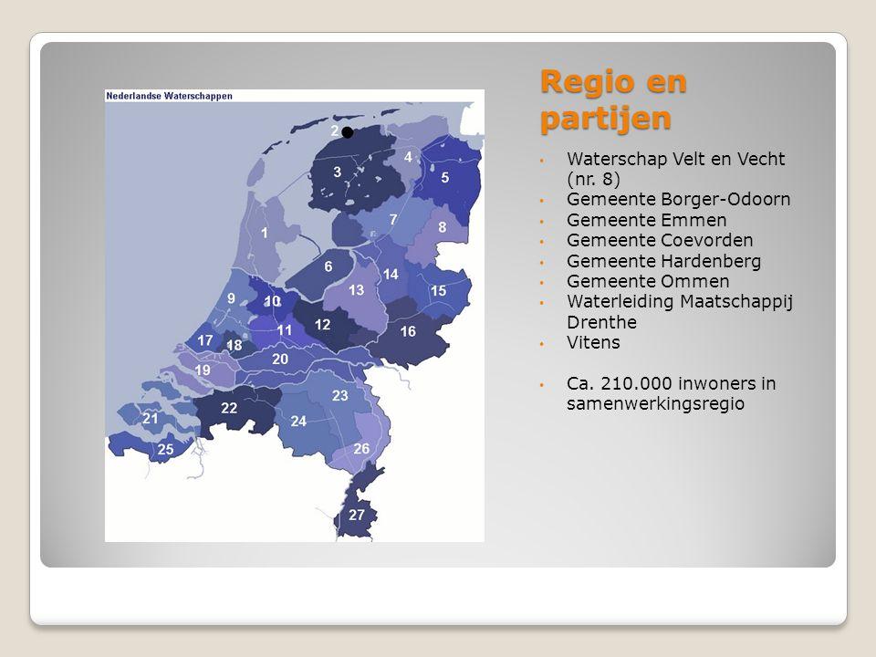Regio en partijen Waterschap Velt en Vecht (nr. 8) Gemeente Borger-Odoorn Gemeente Emmen Gemeente Coevorden Gemeente Hardenberg Gemeente Ommen Waterle