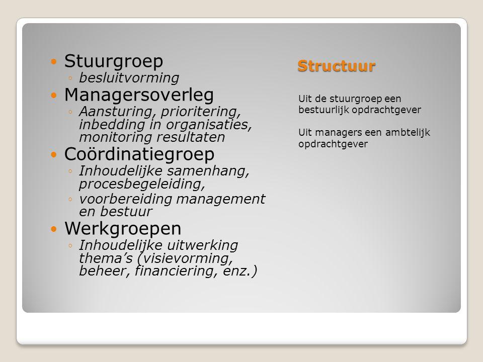 Structuur Uit de stuurgroep een bestuurlijk opdrachtgever Uit managers een ambtelijk opdrachtgever Stuurgroep ◦besluitvorming Managersoverleg ◦Aanstur