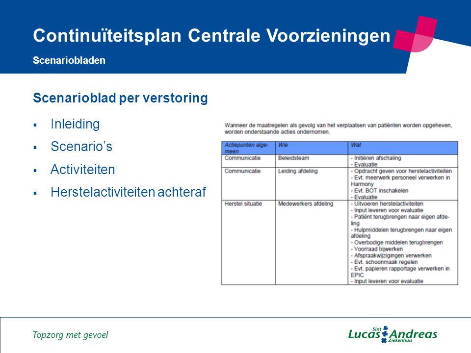 10 Scenarioblad per verstoring  Inleiding  Scenario's  Activiteiten  Herstelactiviteiten achteraf Continuïteitsplan Centrale Voorzieningen Scenariobladen
