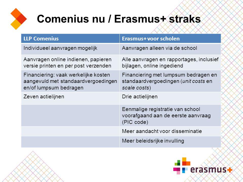 LLP ComeniusErasmus+ voor scholen Individueel aanvragen mogelijkAanvragen alleen via de school Aanvragen online indienen, papieren versie printen en p