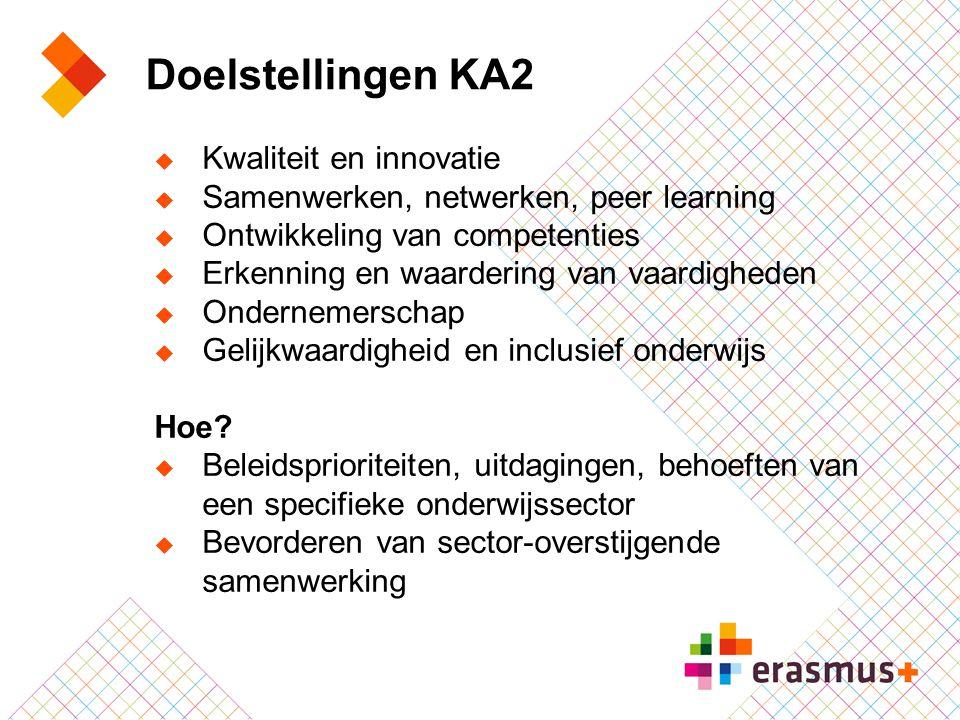 Doelstellingen KA2  Kwaliteit en innovatie  Samenwerken, netwerken, peer learning  Ontwikkeling van competenties  Erkenning en waardering van vaar