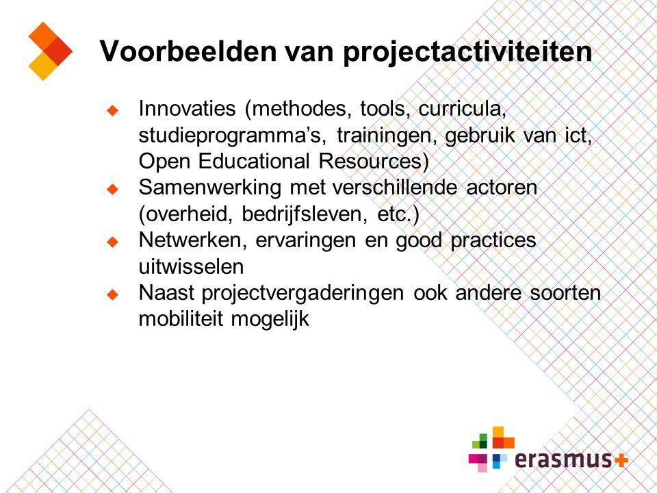 Voorbeelden van projectactiviteiten  Innovaties (methodes, tools, curricula, studieprogramma's, trainingen, gebruik van ict, Open Educational Resourc