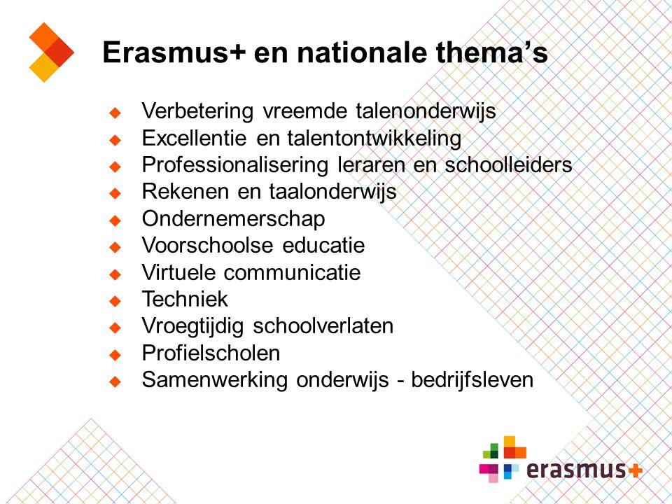 Erasmus+ en nationale thema's  Verbetering vreemde talenonderwijs  Excellentie en talentontwikkeling  Professionalisering leraren en schoolleiders
