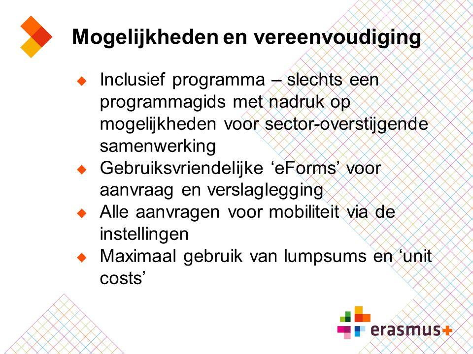 Mogelijkheden en vereenvoudiging  Inclusief programma – slechts een programmagids met nadruk op mogelijkheden voor sector-overstijgende samenwerking