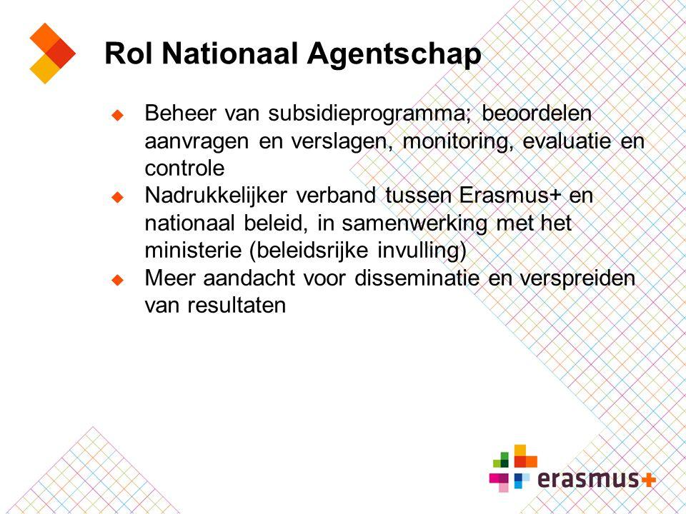 Nationaal Agentschap Erasmus+ Onderwijs:  Nuffic voor hoger onderwijs  Europees Platform voor basis- en voortgezet onderwijs  Cinop voor beroepsonderwijs en volwasseneneducatie Jeugd: Nederlands Jeugdinstituut voor jeugdsector