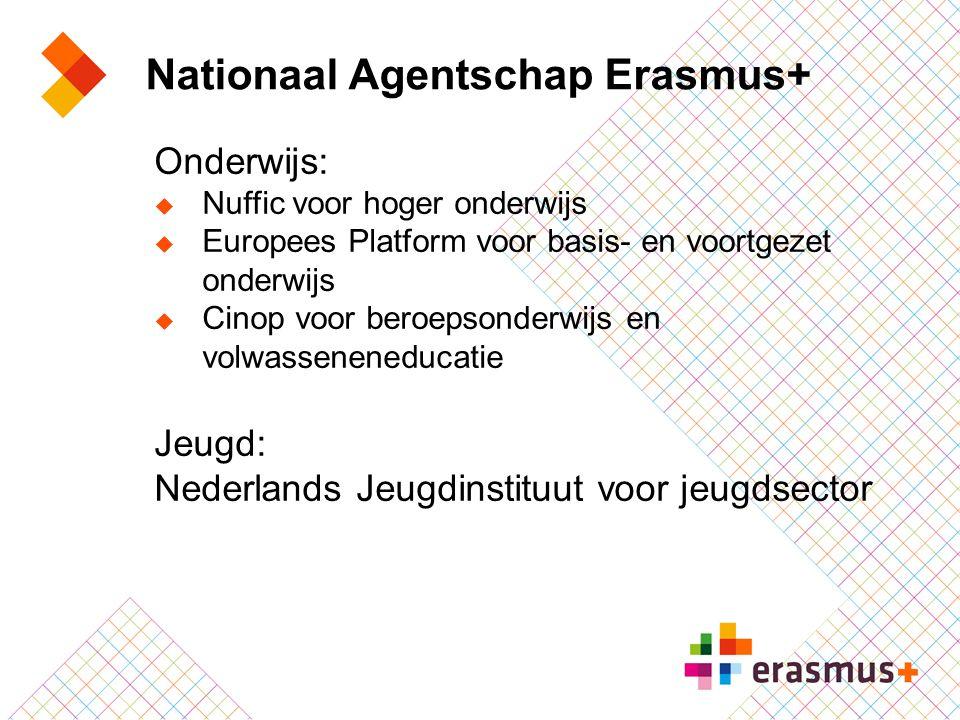 Verwacht tijdspad Erasmus+  Programma is definitief aangenomen op 2 december 2013  Publicatie van de Call en de Programmagids eind december 2013  Publicatie in 'Official Journal' januari 2014  Deadline KA1 17 maart 2014 (start 1 juli)  Deadline KA2 30 april 2014 (start 1 september)