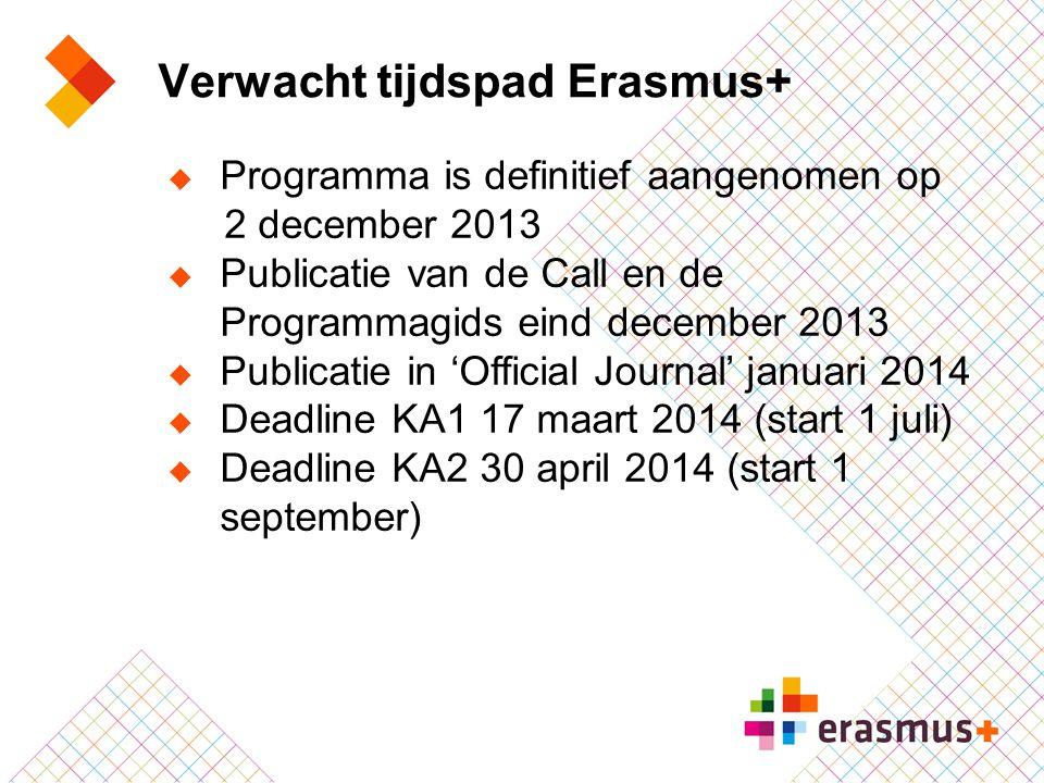 Verwacht tijdspad Erasmus+  Programma is definitief aangenomen op 2 december 2013  Publicatie van de Call en de Programmagids eind december 2013  P