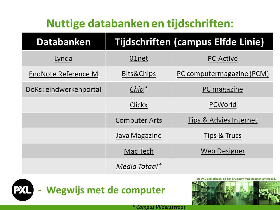 - Wegwijs met de computer Nuttige databanken en tijdschriften: DatabankenTijdschriften (campus Elfde Linie) Lynda 01net PC-Active EndNote Reference M