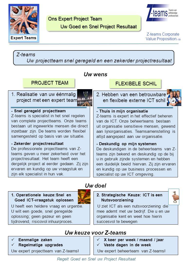 Regelt Goed en Snel uw Project Resultaat Z-teams Corporate Value Proposition v09 1.