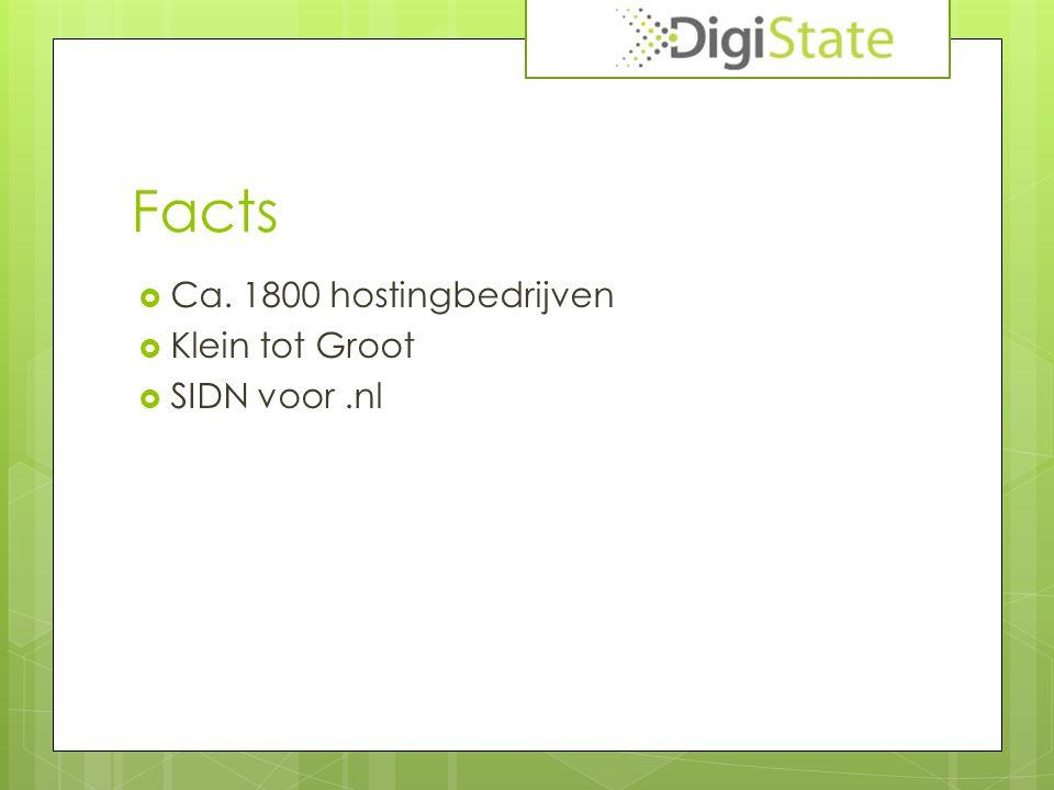 Facts  Ca. 1800 hostingbedrijven  Klein tot Groot  SIDN voor.nl
