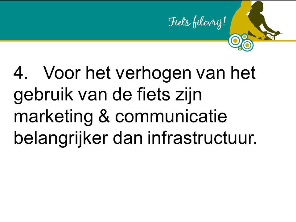 4.Voor het verhogen van het gebruik van de fiets zijn marketing & communicatie belangrijker dan infrastructuur.