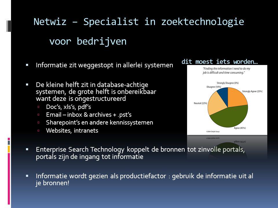 Netwiz – Specialist in zoektechnologie voor bedrijven dit moest iets worden…  Informatie zit weggestopt in allerlei systemen  De kleine helft zit in