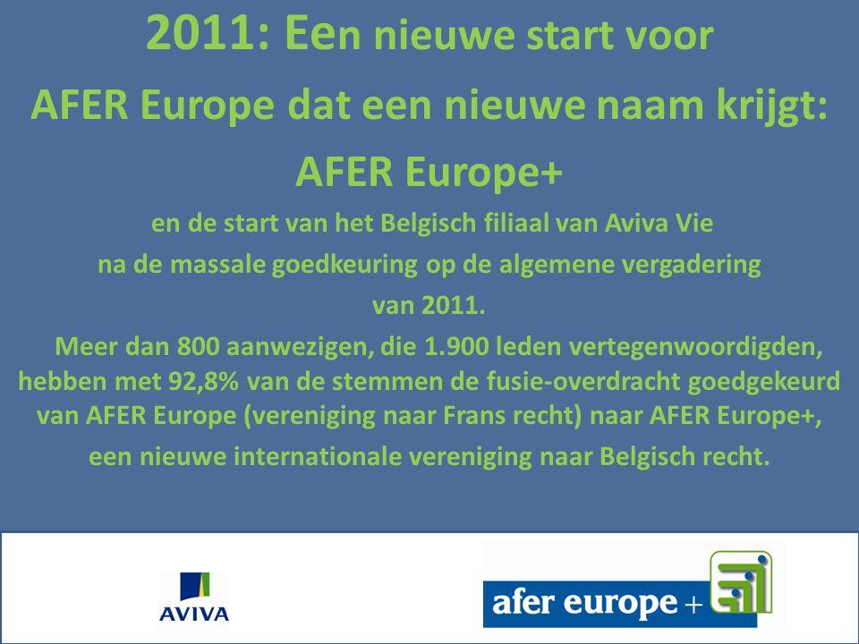 Agenda Onze recente ontwikkeling in België. De economische en financiële situatie en het financieel beheer van uw contract in deze context. Enkele tip