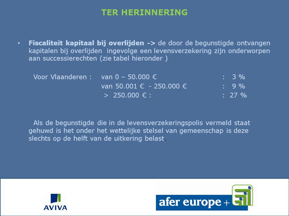 Fiscaliteit van de premies => er is een taks van 1,1 % verschuldigd op de premies gestort door Belgische inwoners Fiscaliteit van het kapitaal leven o