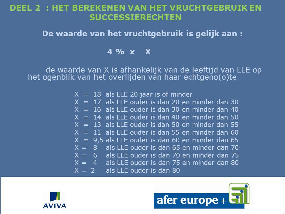 DEEL 1 : NALATENSCHAP : WIE ERFT WAT ? 2) Stelsel van scheiding van goederen : NL = eigen goederen van de overledene LLE krijgt het VG van de NL - Kin