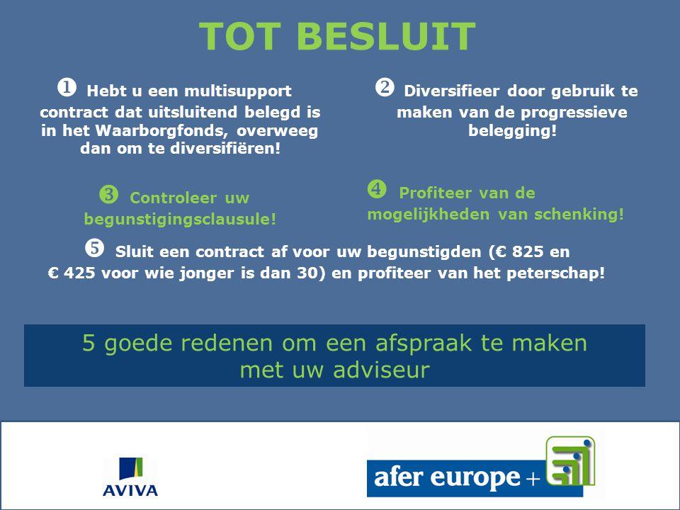 => Schenking van een levensverzekeringspolis aan kinderen (Wallonië) w e r k w i j z e : - de kinderen worden aangeduid als begunstigden en zij aanvaa