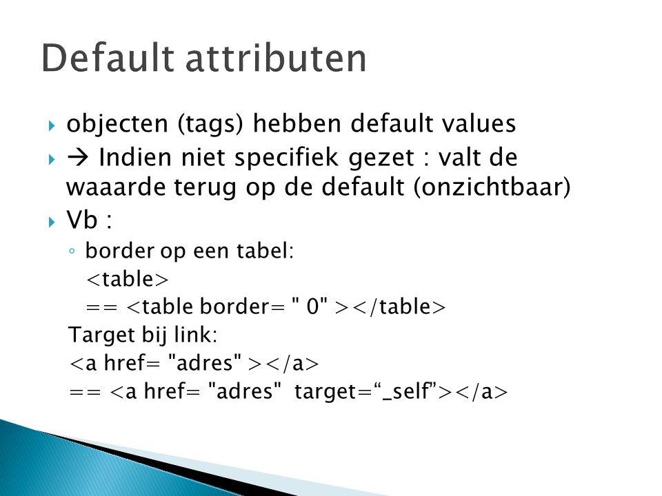  objecten (tags) hebben default values   Indien niet specifiek gezet : valt de waaarde terug op de default (onzichtbaar)  Vb : ◦ border op een tabel: == Target bij link: ==