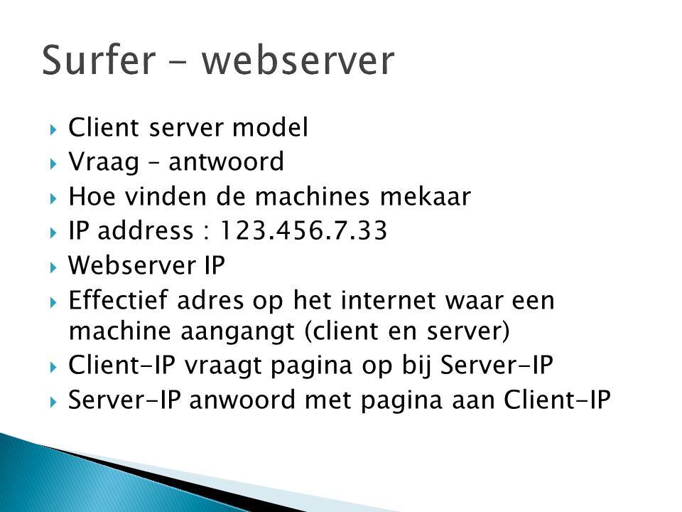  Client server model  Vraag – antwoord  Hoe vinden de machines mekaar  IP address : 123.456.7.33  Webserver IP  Effectief adres op het internet waar een machine aangangt (client en server)  Client-IP vraagt pagina op bij Server-IP  Server-IP anwoord met pagina aan Client-IP
