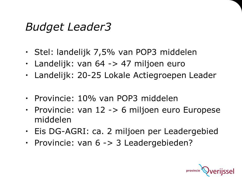 Budget Leader3  Stel: landelijk 7,5% van POP3 middelen  Landelijk: van 64 -> 47 miljoen euro  Landelijk: 20-25 Lokale Actiegroepen Leader  Provinc
