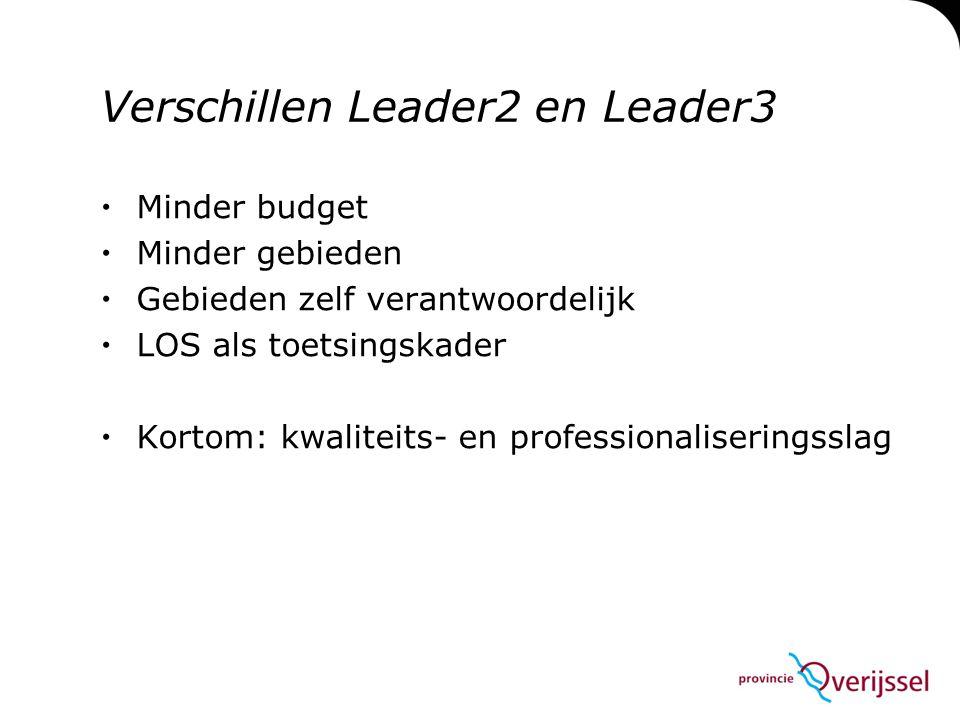 Verschillen Leader2 en Leader3  Minder budget  Minder gebieden  Gebieden zelf verantwoordelijk  LOS als toetsingskader  Kortom: kwaliteits- en pr