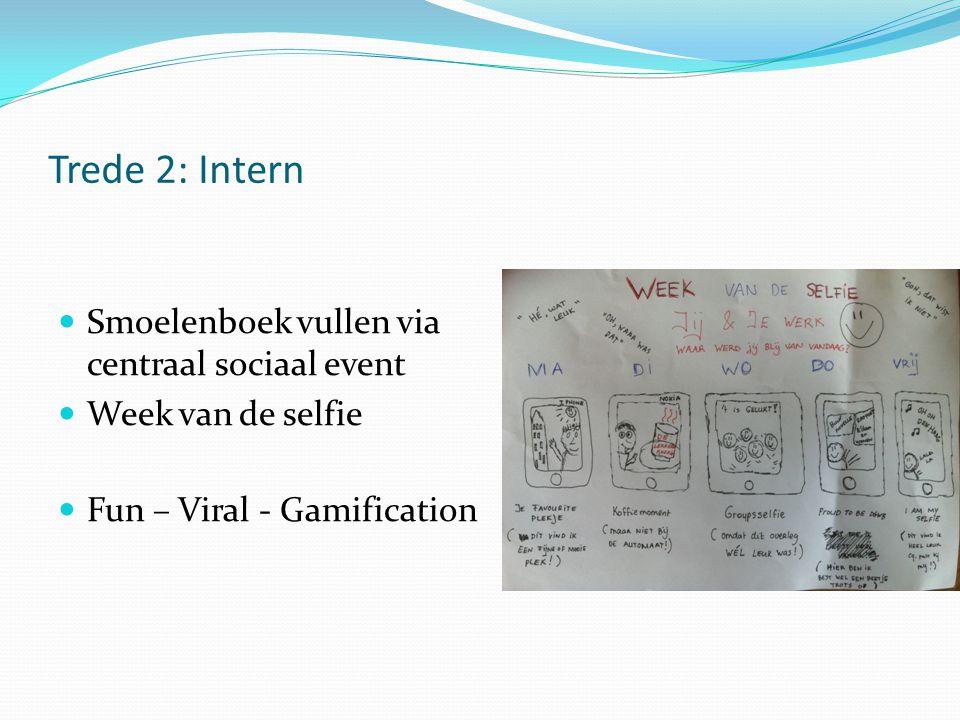 Trede 2: Intern Smoelenboek vullen via centraal sociaal event Week van de selfie Fun – Viral - Gamification