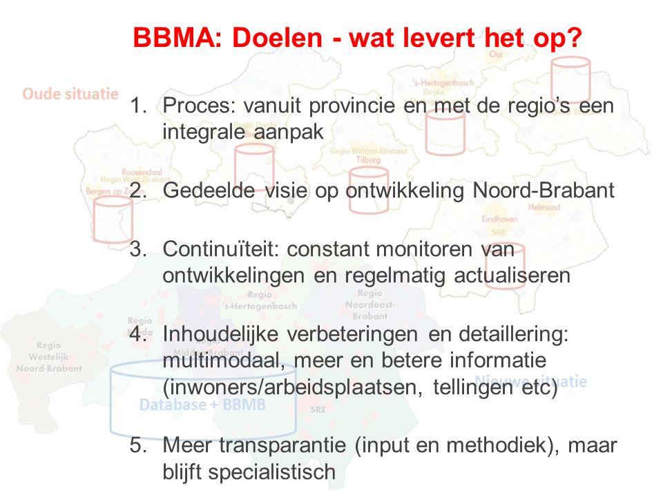 1.Proces: vanuit provincie en met de regio's een integrale aanpak 2.Gedeelde visie op ontwikkeling Noord-Brabant 3.Continuïteit: constant monitoren va