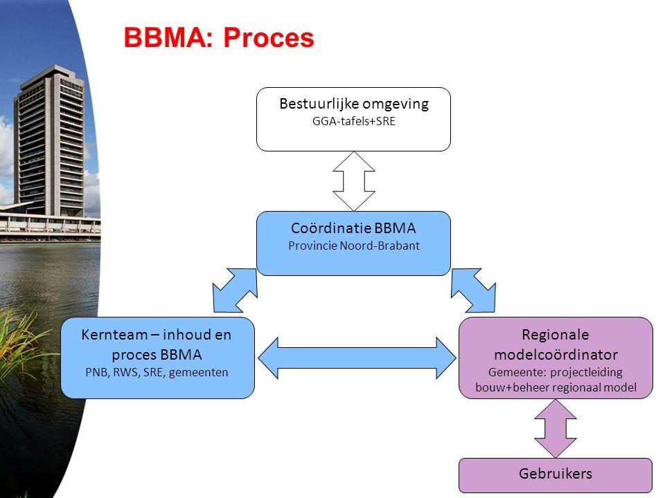 BBMA: Proces Bestuurlijke omgeving GGA-tafels+SRE Coördinatie BBMA Provincie Noord-Brabant Kernteam – inhoud en proces BBMA PNB, RWS, SRE, gemeenten R
