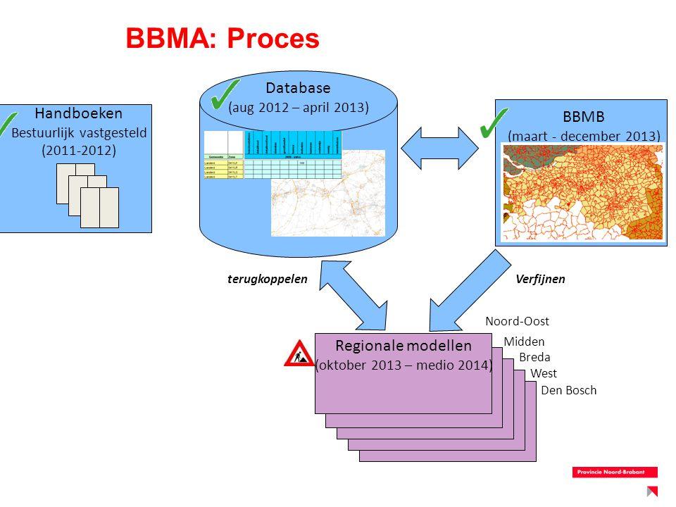 BBMA: Proces Handboeken Bestuurlijk vastgesteld (2011-2012) Database (aug 2012 – april 2013) Regionale modellen (oktober 2013 – medio 2014) Noord-Oost