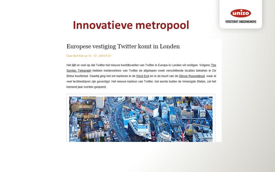 Innovatieve metropool