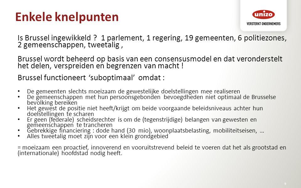 Enkele knelpunten © Unizo9 Is Brussel ingewikkeld ? 1 parlement, 1 regering, 19 gemeenten, 6 politiezones, 2 gemeenschappen, tweetalig, Brussel wordt